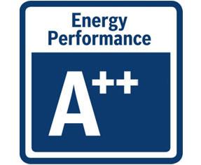 مصرف انرژی ظرفشویی بوش سری 6