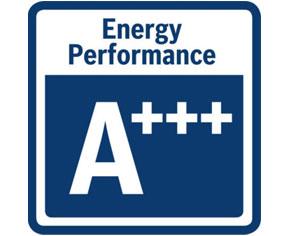مصرف انرژی +++A لباسشویی بوش WAT2445XIR