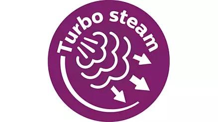 فناوری turbo steam